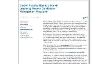 Curbell Plastics Named a Market Leader