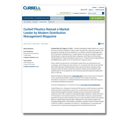 Curbell Plastics Named a Market Leader